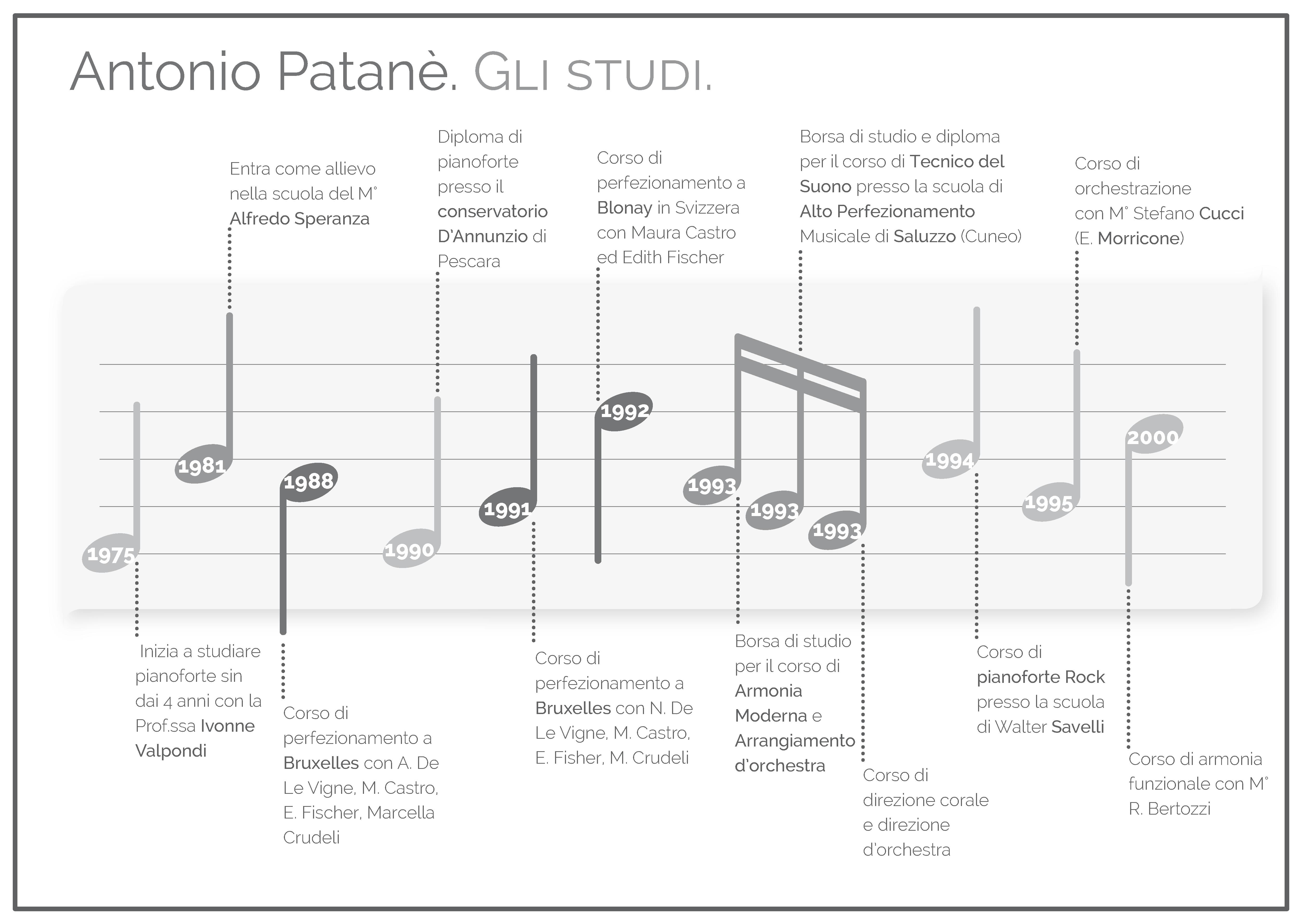 infografica_studi